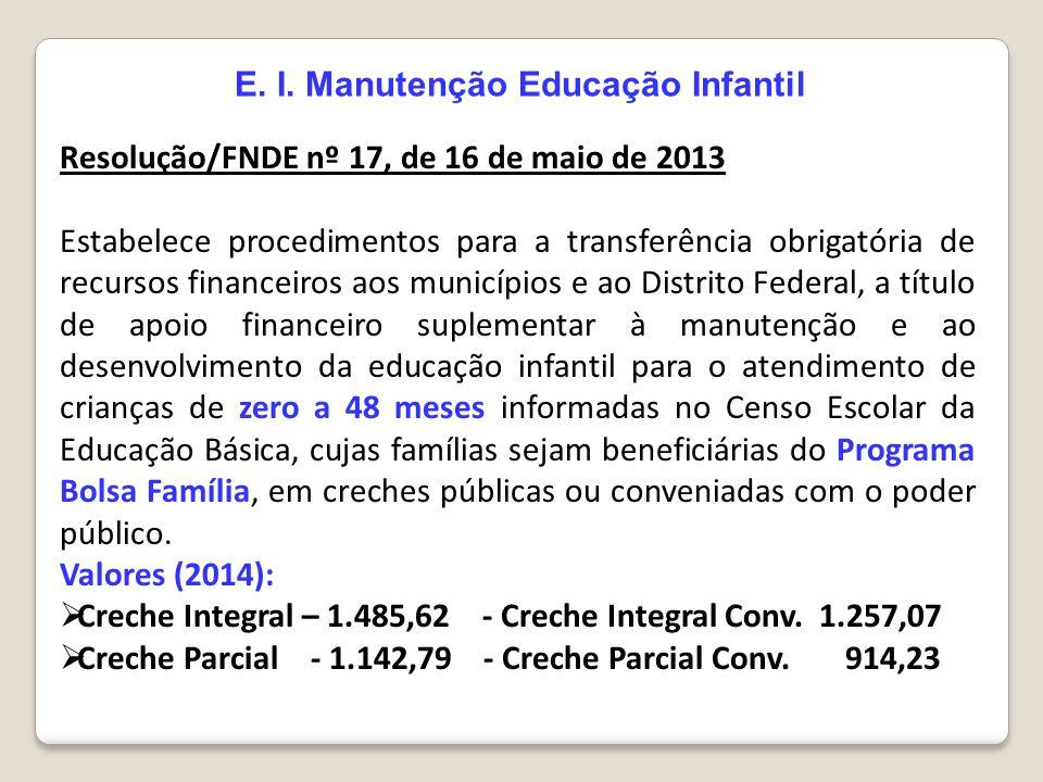 E. I. Manutenção Educação Infantil Resolução/FNDE nº 17, de 16 de maio de 2013 Estabelece procedimentos para a transferência obrigatória de recursos f