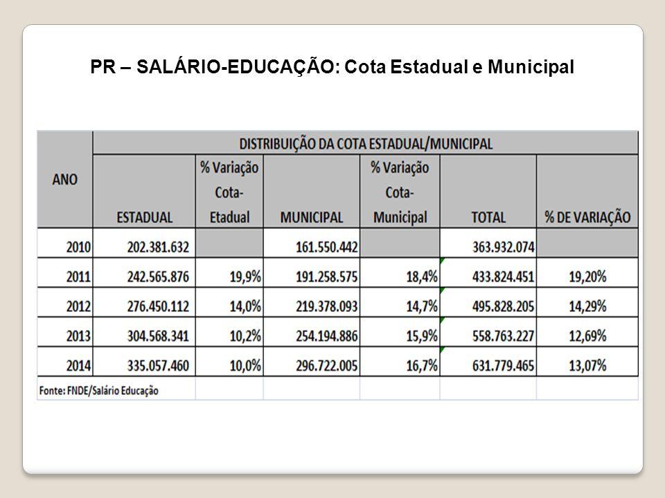 PR – SALÁRIO-EDUCAÇÃO: Cota Estadual e Municipal
