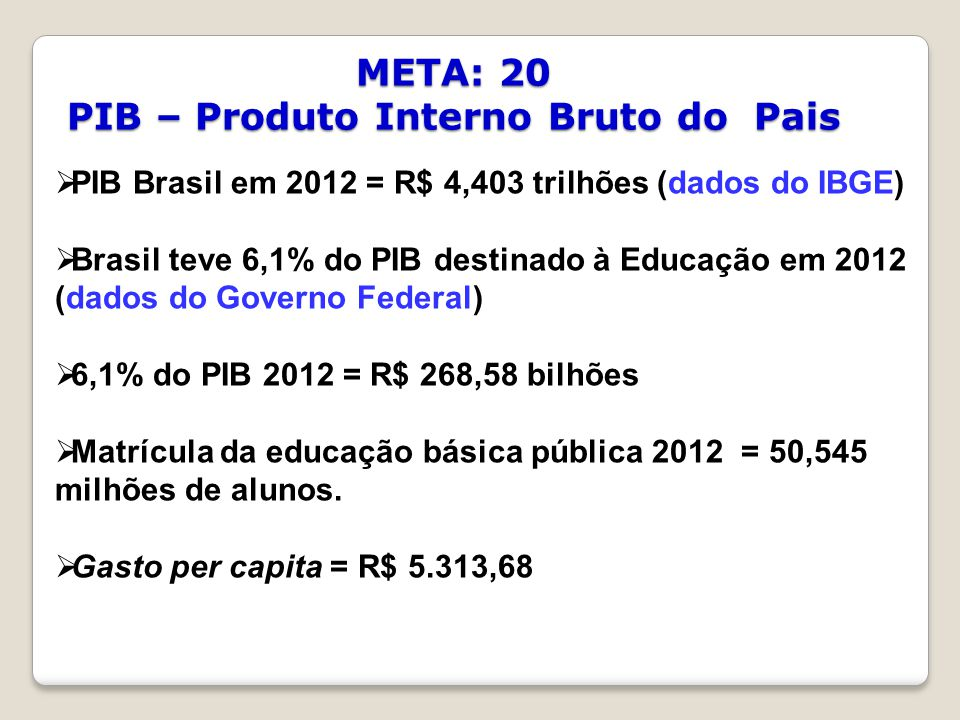 META: 20 PIB – Produto Interno Bruto do Pais  PIB Brasil em 2012 = R$ 4,403 trilhões (dados do IBGE)  Brasil teve 6,1% do PIB destinado à Educação em 2012 (dados do Governo Federal)  6,1% do PIB 2012 = R$ 268,58 bilhões  Matrícula da educação básica pública 2012 = 50,545 milhões de alunos.