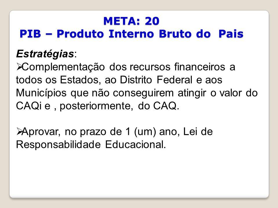 META: 20 PIB – Produto Interno Bruto do Pais Estratégias:  Complementação dos recursos financeiros a todos os Estados, ao Distrito Federal e aos Municípios que não conseguirem atingir o valor do CAQi e, posteriormente, do CAQ.