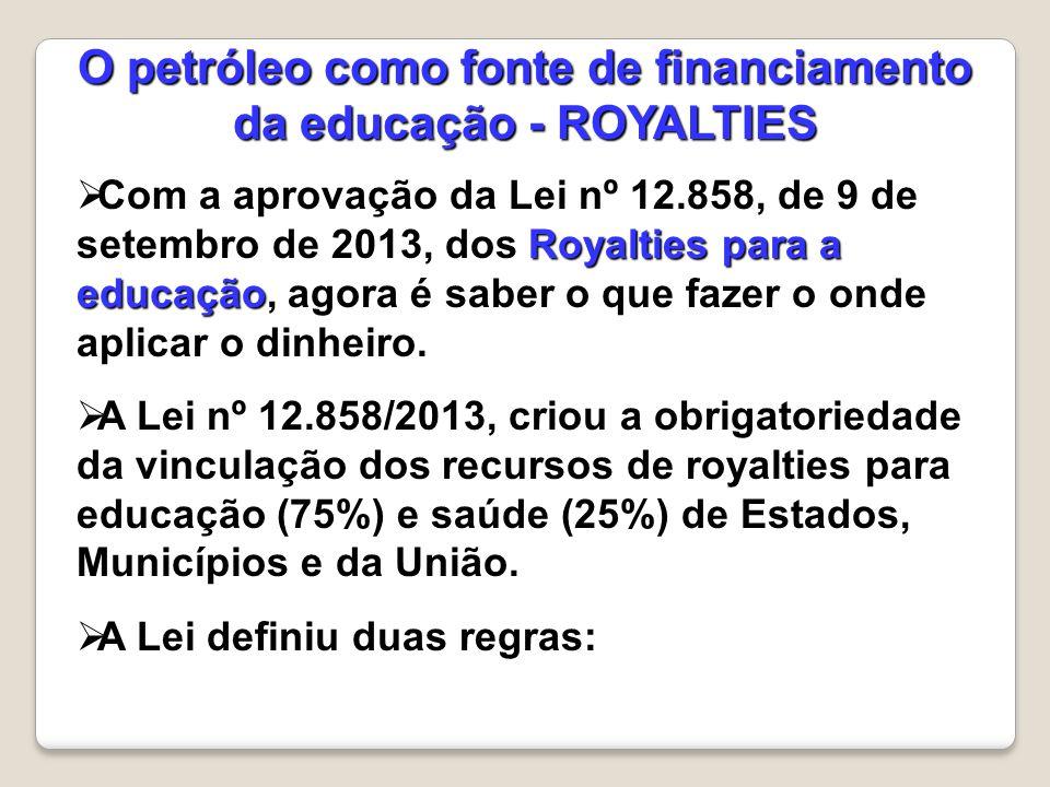 Royalties para a educação  Com a aprovação da Lei nº 12.858, de 9 de setembro de 2013, dos Royalties para a educação, agora é saber o que fazer o onde aplicar o dinheiro.