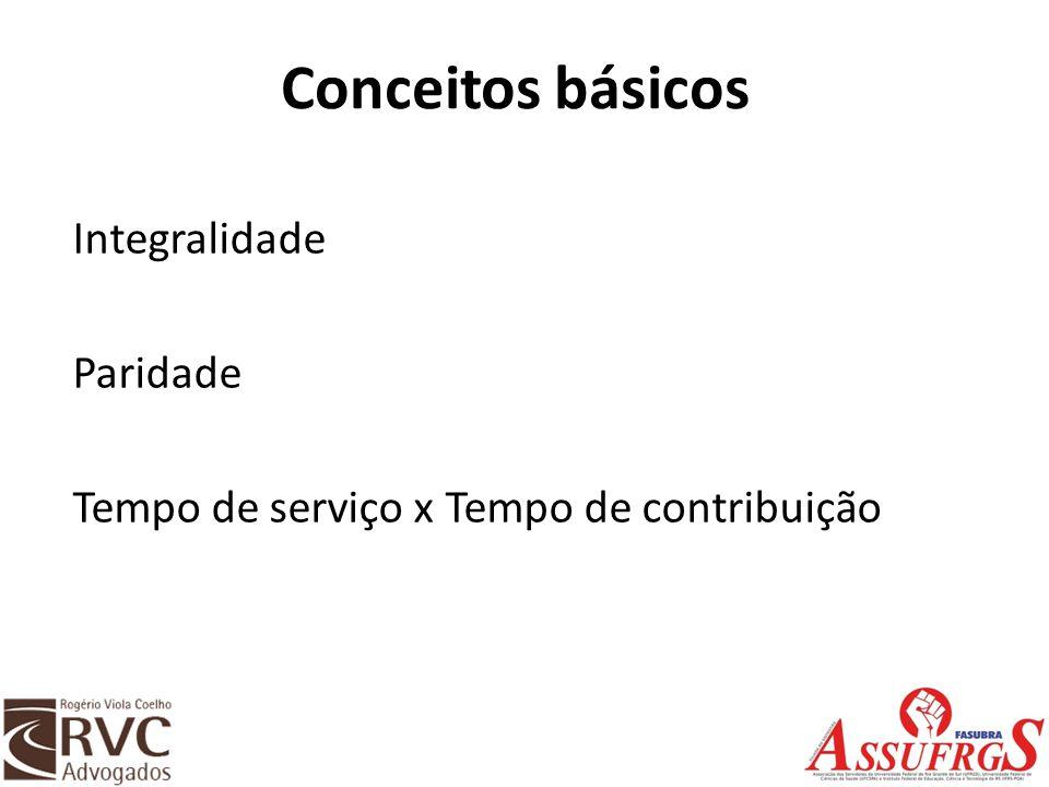 Conceitos básicos Integralidade Paridade Tempo de serviço x Tempo de contribuição