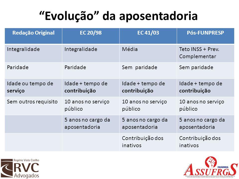 """""""Evolução"""" da aposentadoria Redação OriginalEC 20/98EC 41/03Pós-FUNPRESP Integralidade MédiaTeto INSS + Prev. Complementar Paridade Sem paridade Idade"""
