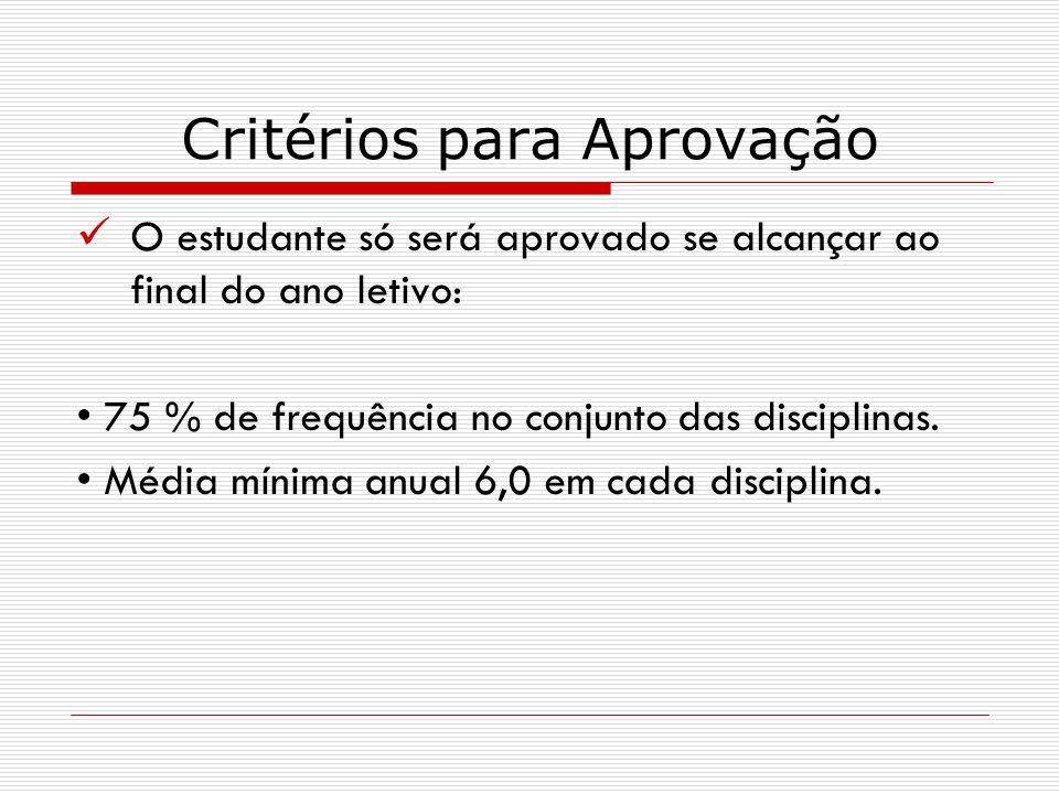 Critérios para Aprovação O estudante só será aprovado se alcançar ao final do ano letivo: 75 % de frequência no conjunto das disciplinas. Média mínima