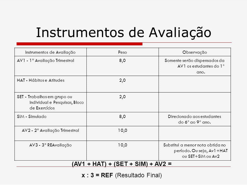 Instrumentos de Avaliação PesoObservação AV1 - 1ª Avaliação Trimestral8,0Somente serão dispensados da AV1 os estudantes do 1º ano. HAT - Hábitos e Ati
