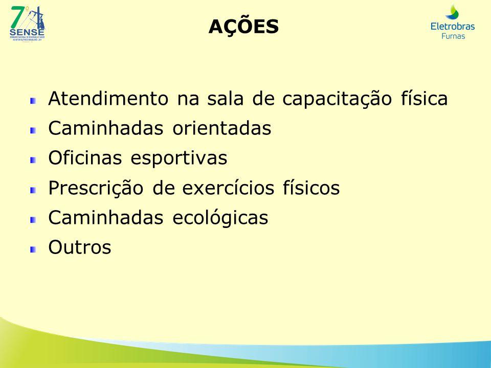 AÇÕES Atendimento na sala de capacitação física Caminhadas orientadas Oficinas esportivas Prescrição de exercícios físicos Caminhadas ecológicas Outros
