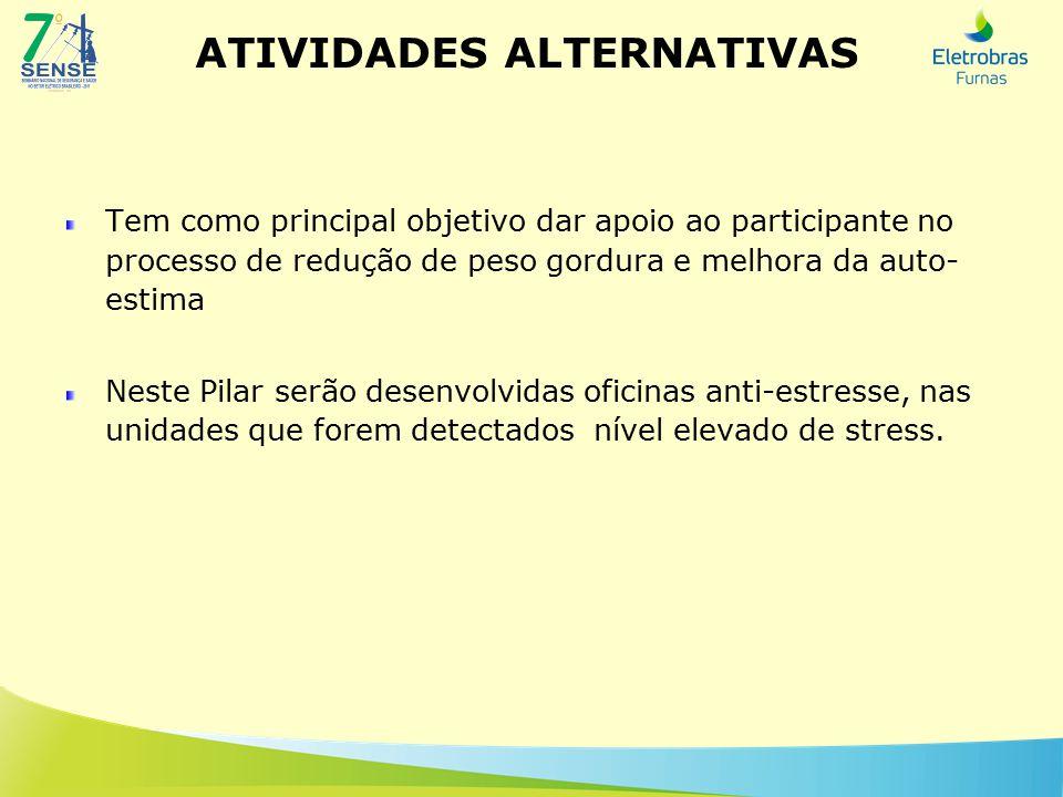 ATIVIDADES ALTERNATIVAS Tem como principal objetivo dar apoio ao participante no processo de redução de peso gordura e melhora da auto- estima Neste P