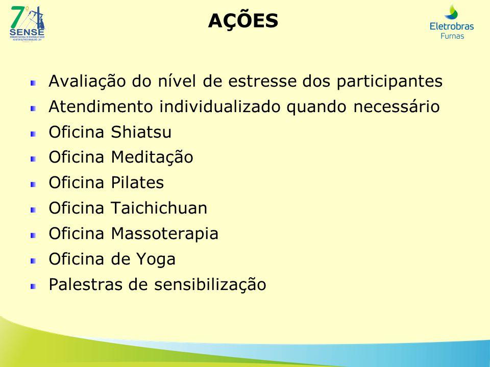 AÇÕES Avaliação do nível de estresse dos participantes Atendimento individualizado quando necessário Oficina Shiatsu Oficina Meditação Oficina Pilates