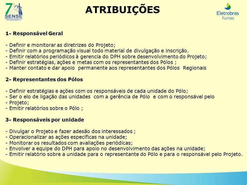 ATRIBUIÇÕES 1- Responsável Geral - Definir e monitorar as diretrizes do Projeto; - Definir com a programação visual todo material de divulgação e insc