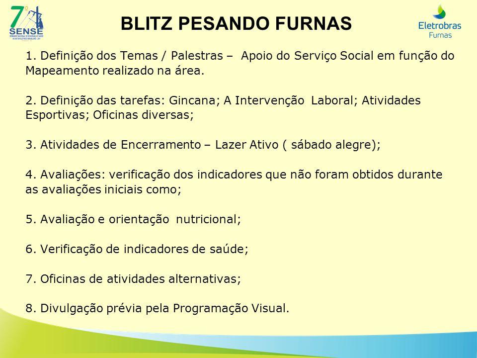 BLITZ PESANDO FURNAS 1. Definição dos Temas / Palestras – Apoio do Serviço Social em função do Mapeamento realizado na área. 2. Definição das tarefas: