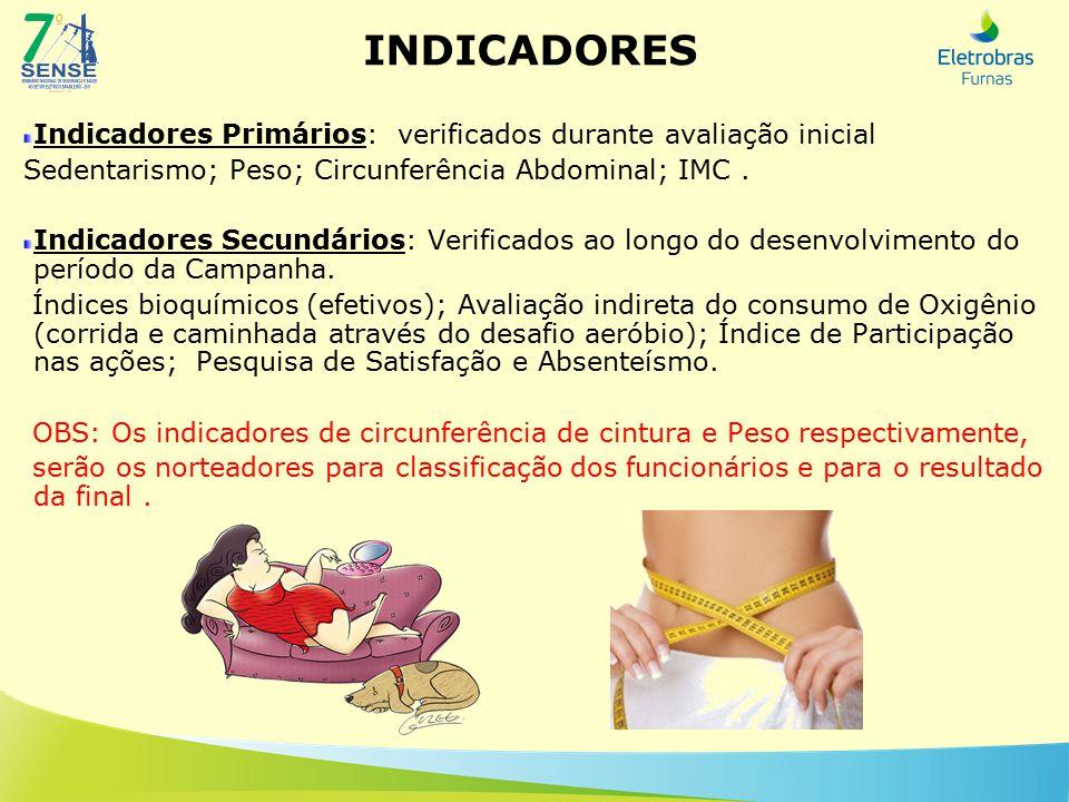 INDICADORES Indicadores Primários: verificados durante avaliação inicial Sedentarismo; Peso; Circunferência Abdominal; IMC. Indicadores Secundários: V