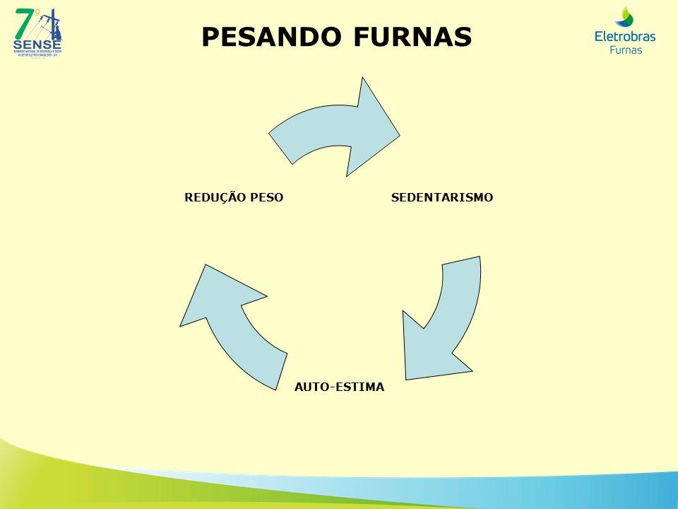 PESANDO FURNAS SEDENTARISMO AUTO-ESTIMA REDUÇÃO PESO