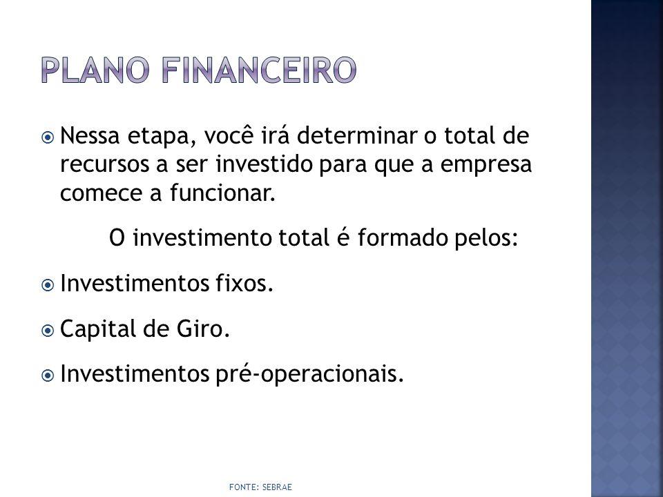  Nessa etapa, você irá determinar o total de recursos a ser investido para que a empresa comece a funcionar. O investimento total é formado pelos: 
