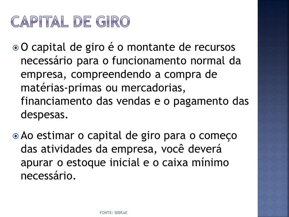  O capital de giro é o montante de recursos necessário para o funcionamento normal da empresa, compreendendo a compra de matérias-primas ou mercadori