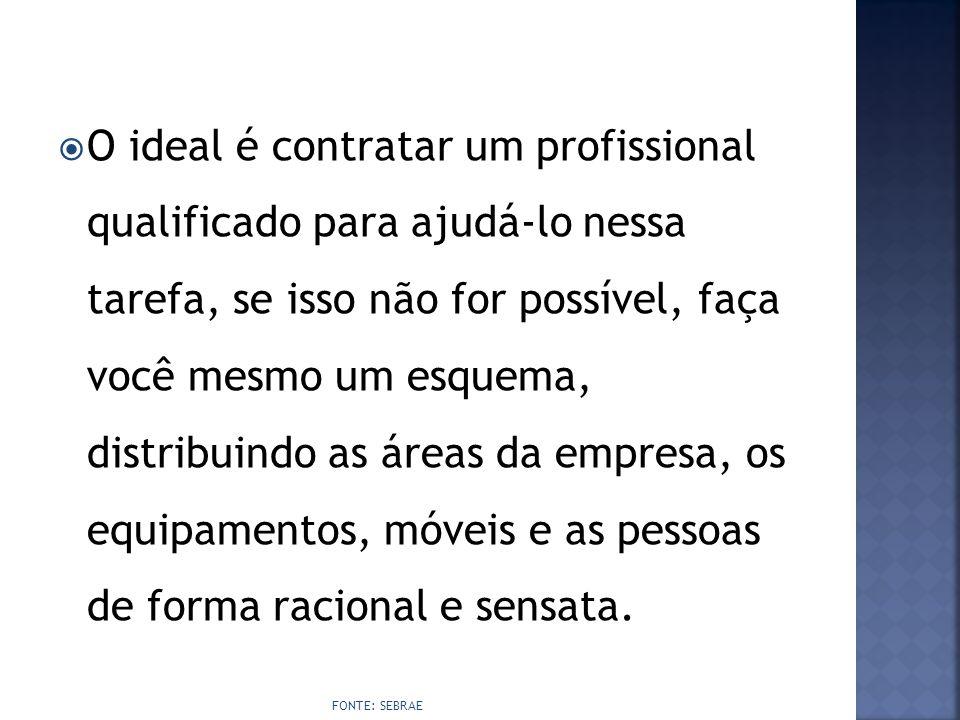  O ideal é contratar um profissional qualificado para ajudá-lo nessa tarefa, se isso não for possível, faça você mesmo um esquema, distribuindo as ár