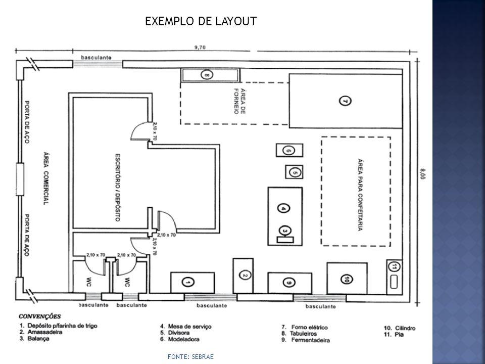  Desenhe um esquema de como ficarão as principais áreas e como serão alocadas máquinas, equipamentos, móveis, etc.