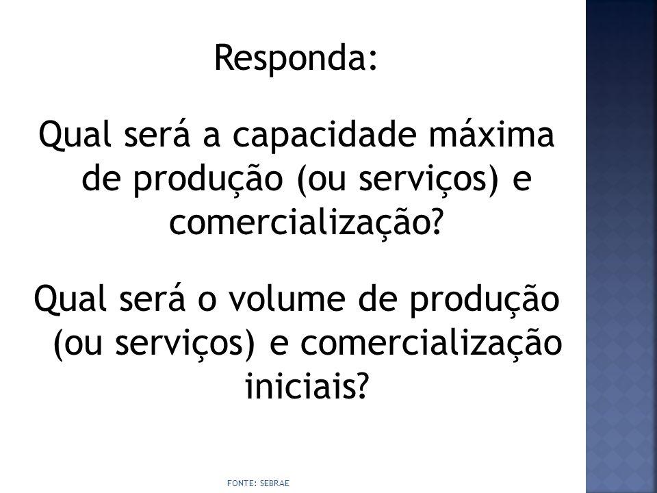 Responda: Qual será a capacidade máxima de produção (ou serviços) e comercialização? Qual será o volume de produção (ou serviços) e comercialização in