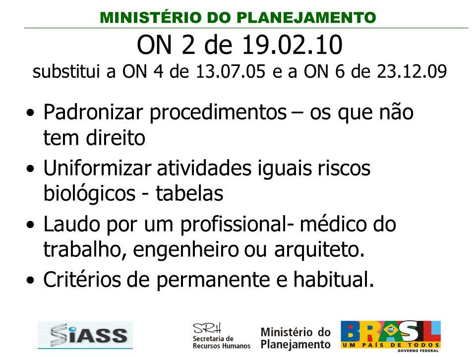 MINISTÉRIO DO PLANEJAMENTO ON 2 de 19.02.10 substitui a ON 4 de 13.07.05 e a ON 6 de 23.12.09 Padronizar procedimentos – os que não tem direito Unifor