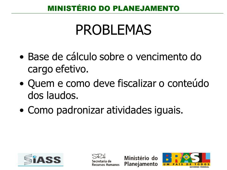 MINISTÉRIO DO PLANEJAMENTO PROBLEMAS Base de cálculo sobre o vencimento do cargo efetivo. Quem e como deve fiscalizar o conteúdo dos laudos. Como padr