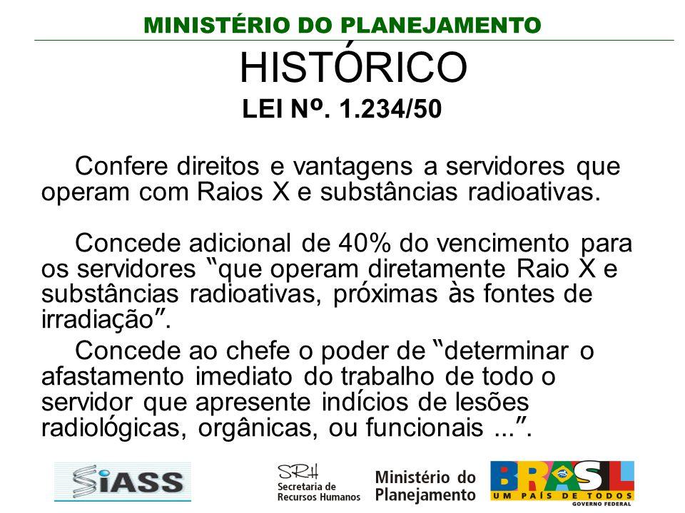 MINISTÉRIO DO PLANEJAMENTO HIST Ó RICO LEI N º. 1.234/50 Confere direitos e vantagens a servidores que operam com Raios X e substâncias radioativas. C