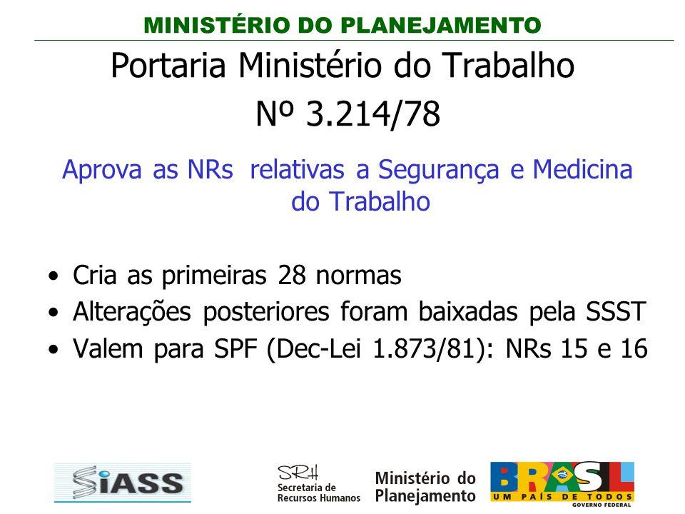 MINISTÉRIO DO PLANEJAMENTO DECRETO Nº 97.458/89 Regulamenta a concessão dos Adicionais de Periculosidade e de Insalubridade.