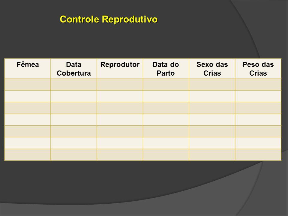Controle Reprodutivo FêmeaData Cobertura ReprodutorData do Parto Sexo das Crias Peso das Crias