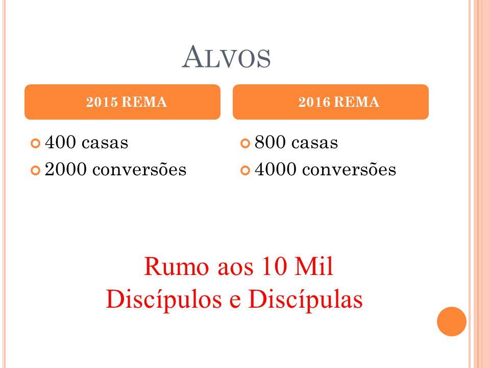 A LVOS 400 casas 2000 conversões 800 casas 4000 conversões 2015 REMA 2016 REMA Rumo aos 10 Mil Discípulos e Discípulas