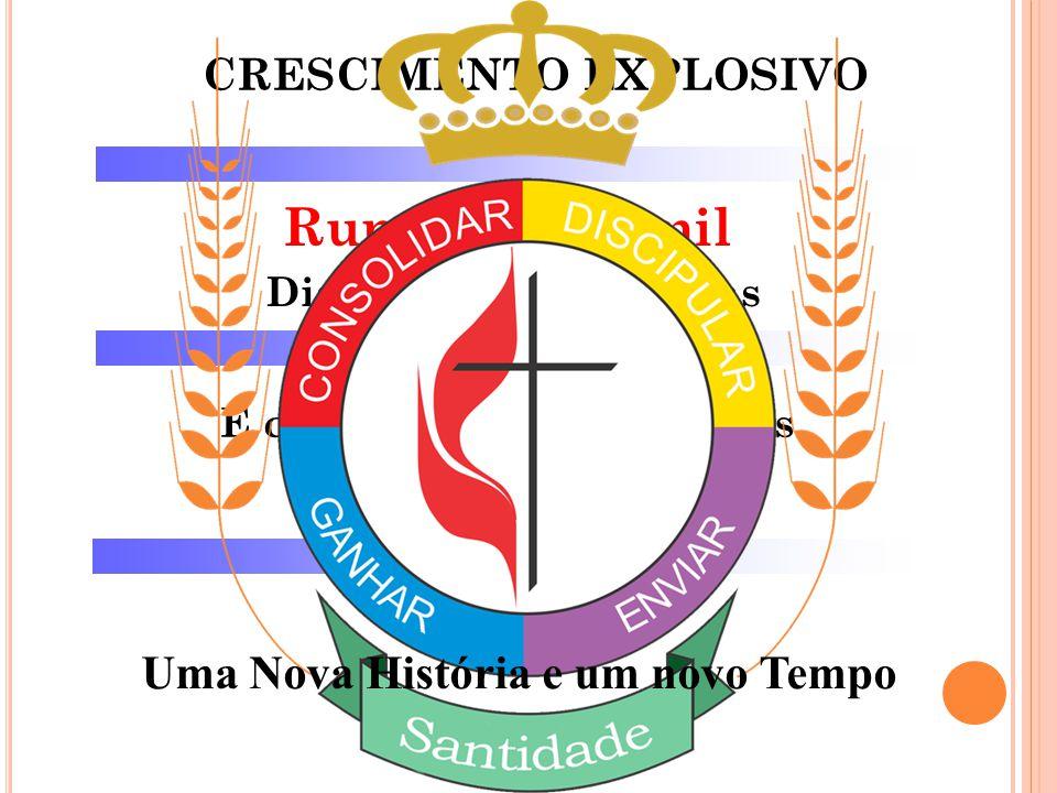 CRESCIMENTO EXPLOSIVO Rumo aos 10 mil Discípulos e Discípulas É chegado o Reino de Deus Mateus 10. 7-8 Uma Nova História e um novo Tempo