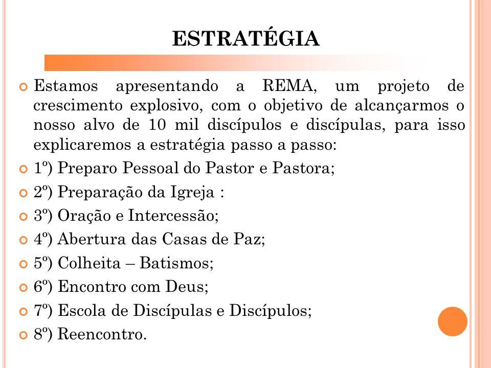 ESTRATÉGIA Estamos apresentando a REMA, um projeto de crescimento explosivo, com o objetivo de alcançarmos o nosso alvo de 10 mil discípulos e discípu