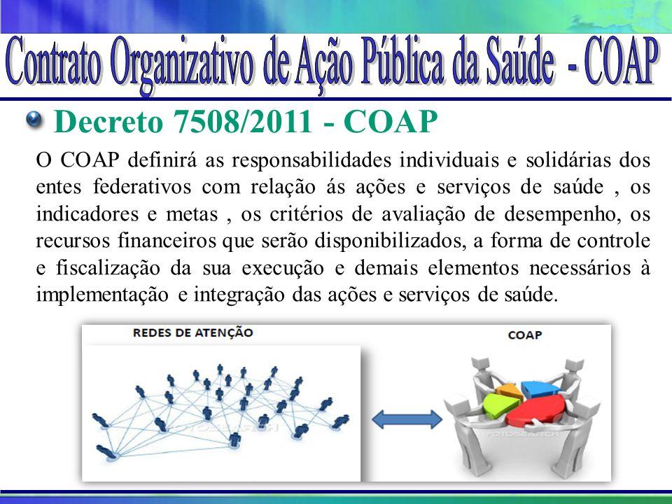 Projeto Amigo do Lago da Serra da Mesa Decreto 7508/2011 - COAP O COAP definirá as responsabilidades individuais e solidárias dos entes federativos co
