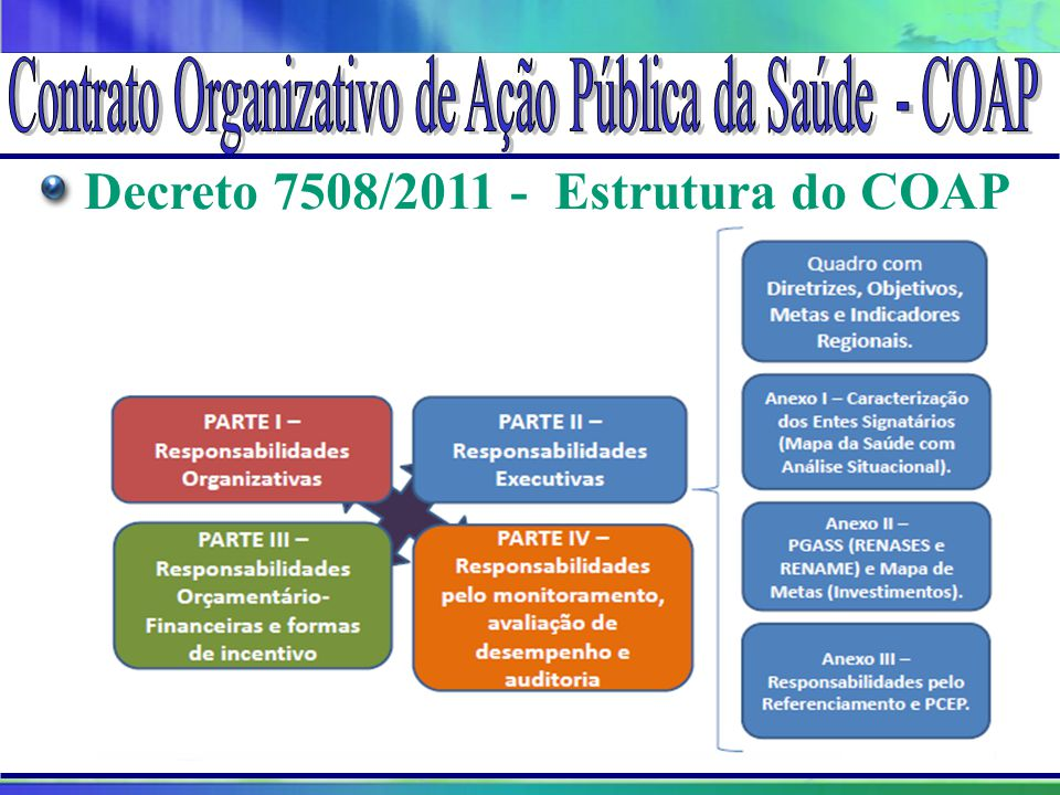 Projeto Amigo do Lago da Serra da Mesa Decreto 7508/2011 - Estrutura do COAP