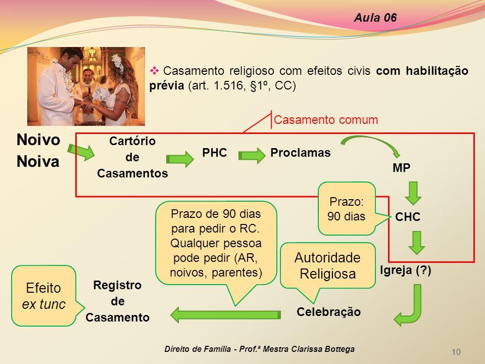 Noivo Noiva Aula 06 Direito de Família - Prof.ª Mestra Clarissa Bottega 10 CHC Cartório de Casamentos MP Celebração PHCProclamas Registro de Casamento