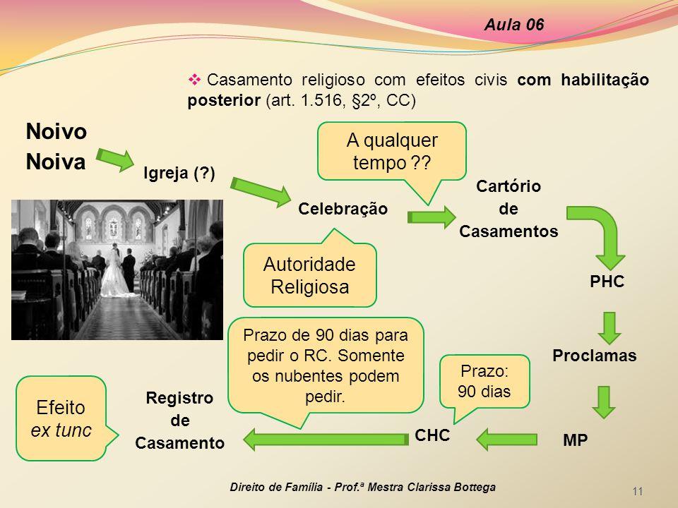 Noivo Noiva Aula 06 Direito de Família - Prof.ª Mestra Clarissa Bottega 11 CHC Cartório de Casamentos MP Celebração PHC Proclamas Registro de Casament
