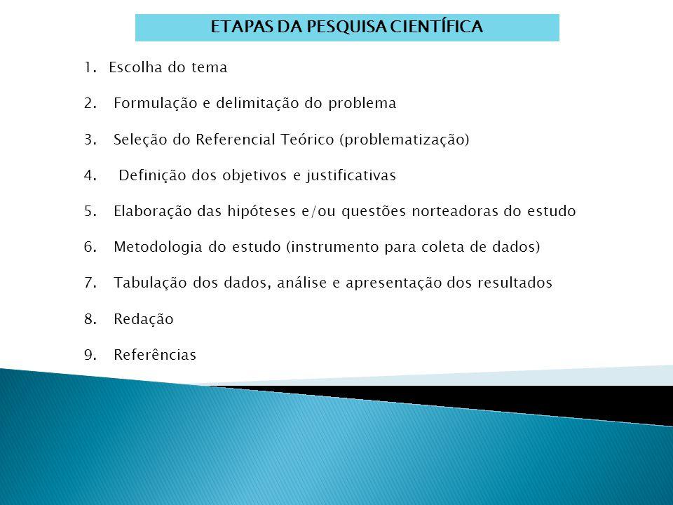 ETAPAS DA PESQUISA CIENTÍFICA 1.Escolha do tema 2. Formulação e delimitação do problema 3. Seleção do Referencial Teórico (problematização) 4. Definiç