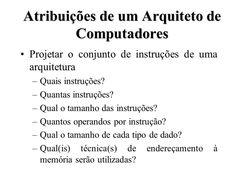 Atribuições de um Arquiteto de Computadores Projetar o conjunto de instruções de uma arquitetura –Quais instruções.