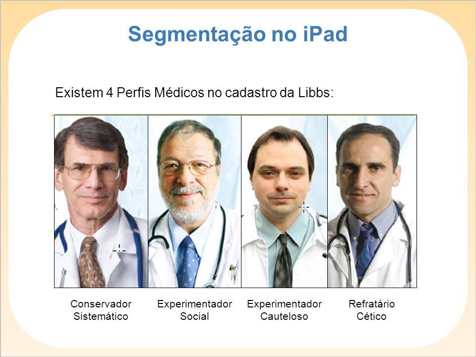 Existem 4 Perfis Médicos no cadastro da Libbs: Conservador Sistemático Experimentador Social Experimentador Cauteloso Refratário Cético Segmentação no