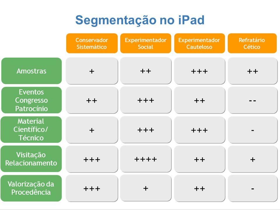 Selecione o nome do médico.Segmentação no iPad Clique em Iniciar .