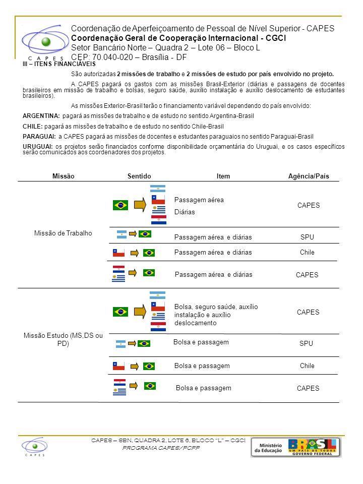 Coordenação de Aperfeiçoamento de Pessoal de Nível Superior - CAPES Coordenação Geral de Cooperação Internacional - CGCI Setor Bancário Norte – Quadra 2 – Lote 06 – Bloco L CEP: 70.040-020 – Brasília - DF CAPES – SBN, QUADRA 2, LOTE 6, BLOCO L – CGCI PROGRAMA CAPES/PCPP IV – MATERIAL DE CONSUMO Além dos recursos acima citados, a CAPES concede anualmente até R$ 10.000,00 ao coordenador brasileiro como verba de custeio.