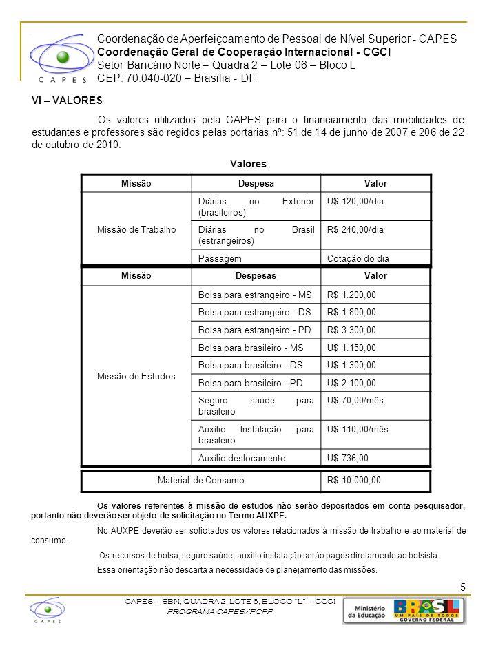 Coordenação de Aperfeiçoamento de Pessoal de Nível Superior - CAPES Coordenação Geral de Cooperação Internacional - CGCI Setor Bancário Norte – Quadra 2 – Lote 06 – Bloco L CEP: 70.040-020 – Brasília - DF CAPES – SBN, QUADRA 2, LOTE 6, BLOCO L – CGCI PROGRAMA CAPES/PCPP VII – PRESTAÇÃO DE CONTAS A prestação de contas dos recursos depositados na conta pesquisador deverá ser efetuada até 60 dias após o final de cada ano civil (31 de dezembro).