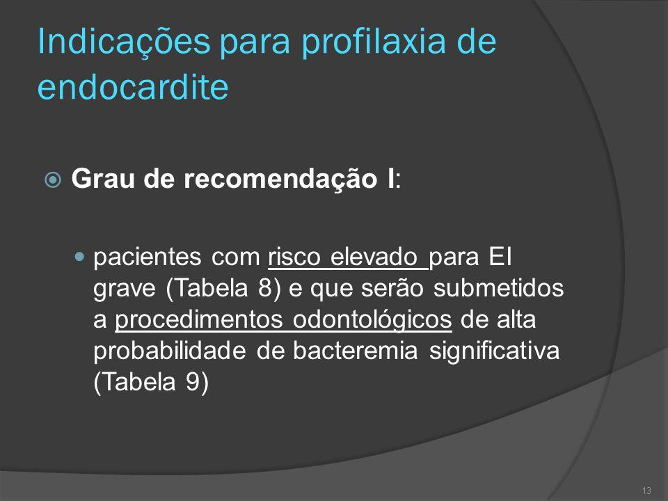 Indicações para profilaxia de endocardite  Grau de recomendação I: pacientes com risco elevado para EI grave (Tabela 8) e que serão submetidos a proc