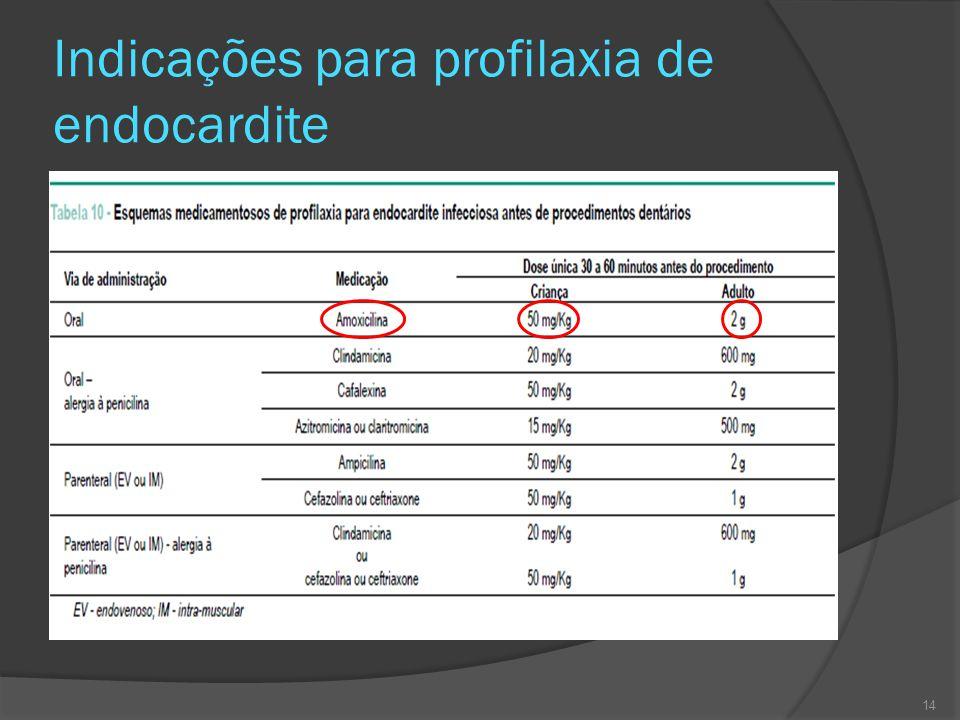 Indicações para profilaxia de endocardite 14