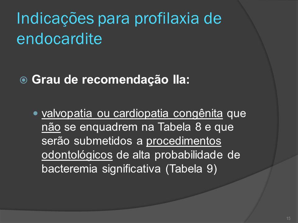 Indicações para profilaxia de endocardite  Grau de recomendação IIa: valvopatia ou cardiopatia congênita que não se enquadrem na Tabela 8 e que serão