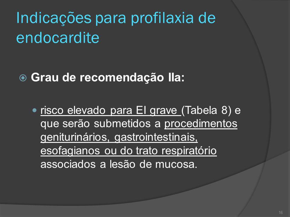 Indicações para profilaxia de endocardite  Grau de recomendação IIa: risco elevado para EI grave (Tabela 8) e que serão submetidos a procedimentos ge