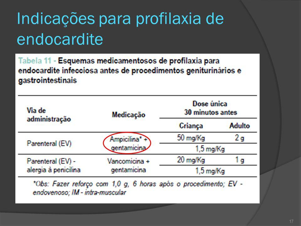 Indicações para profilaxia de endocardite 17