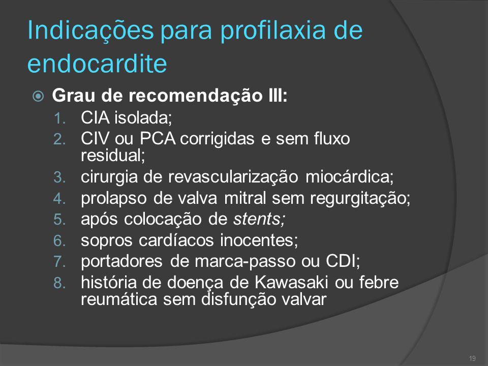 Indicações para profilaxia de endocardite  Grau de recomendação III: 1. CIA isolada; 2. CIV ou PCA corrigidas e sem fluxo residual; 3. cirurgia de re