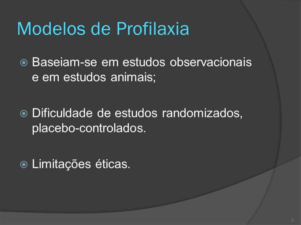 Modelos de Profilaxia  Baseiam-se em estudos observacionais e em estudos animais;  Dificuldade de estudos randomizados, placebo-controlados.  Limit