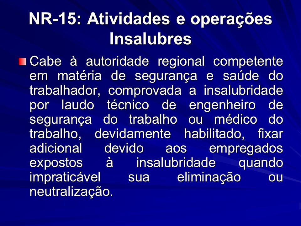 NR-15: Atividades e operações Insalubres Cabe à autoridade regional competente em matéria de segurança e saúde do trabalhador, comprovada a insalubrid