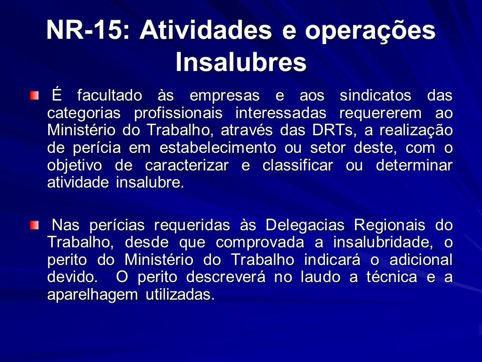 NR-15: Atividades e operações Insalubres É facultado às empresas e aos sindicatos das categorias profissionais interessadas requererem ao Ministério d