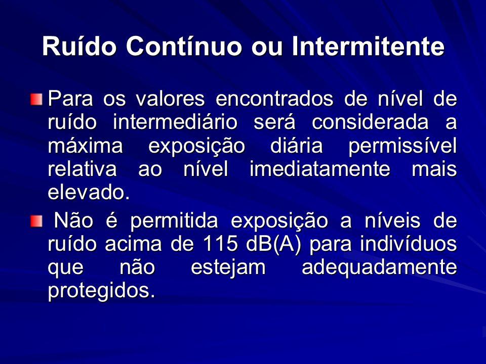 Ruído Contínuo ou Intermitente Para os valores encontrados de nível de ruído intermediário será considerada a máxima exposição diária permissível rela