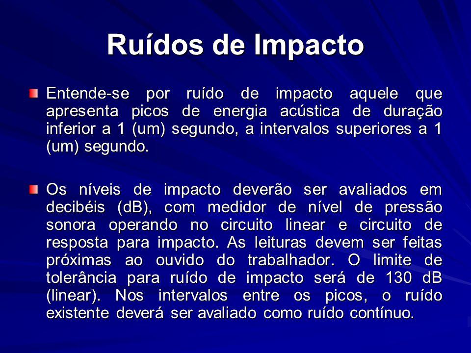 Ruídos de Impacto Entende-se por ruído de impacto aquele que apresenta picos de energia acústica de duração inferior a 1 (um) segundo, a intervalos su